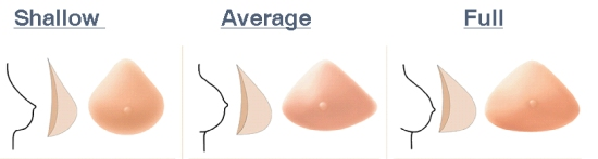 Breast Form profile image